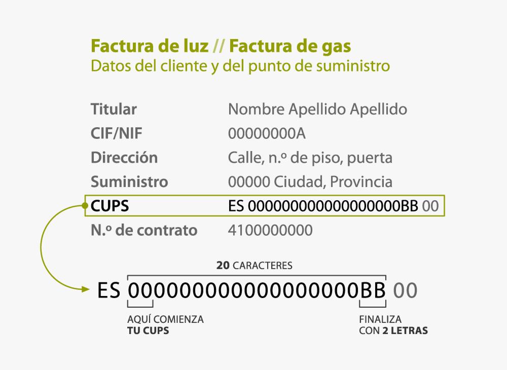 CUPS luz CUPS gas